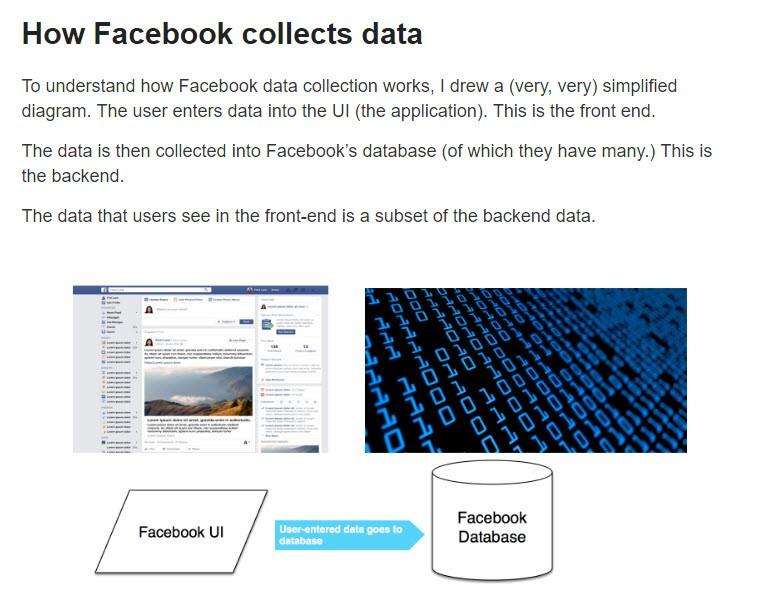 Вот самые отвратительные вещи, которые о вас знает Фейсбук