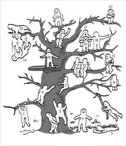 Где вы на этом дереве? Тест на осознание себя