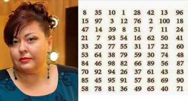 Выбери число и получишь ответ на волнующий тебя вопрос. Предсказание Елены Куриловой