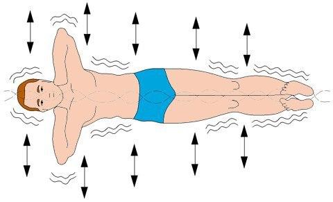 6 упражнений от основателя системы оздоровления организма Кацудзо Ниши