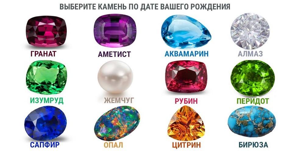 Выберите камень, который соответствует дате вашего рождения и узнайте, что это значит