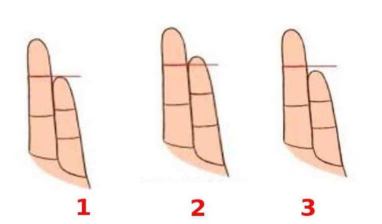 Пальцы рук расскажут, каков ты в любви