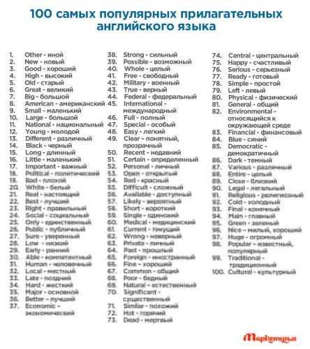 400 английских слов, без которых не обойтись