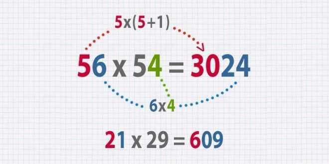 Специально для мам школьников: хитрые трюки, чтобы математика не доставляла огорчений