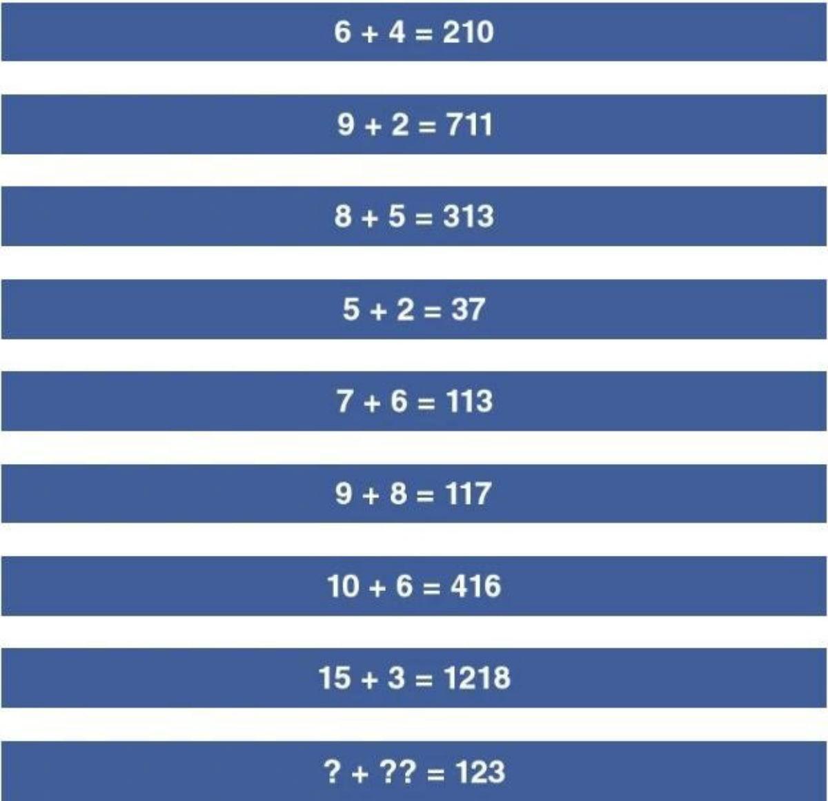 Этот тест позволит с прицельной точностью проверить ваш интеллект
