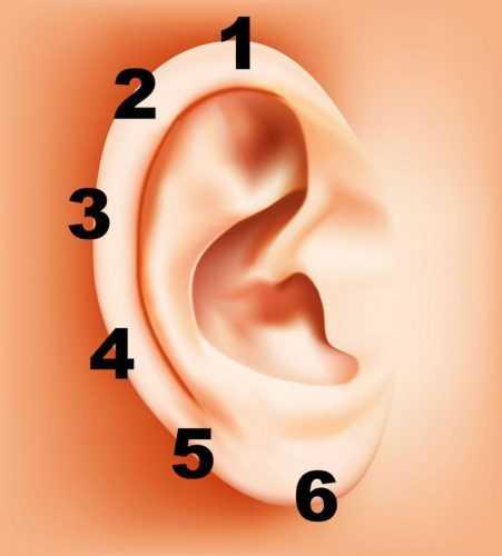 Зачем зажимать ухо прищепкой на 5 секунд. Эффект неожиданный