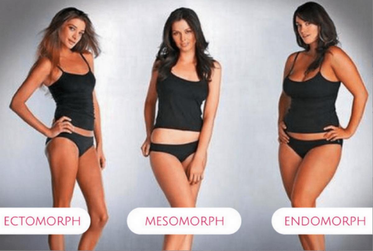 Какими болезнями грозит тип телосложения