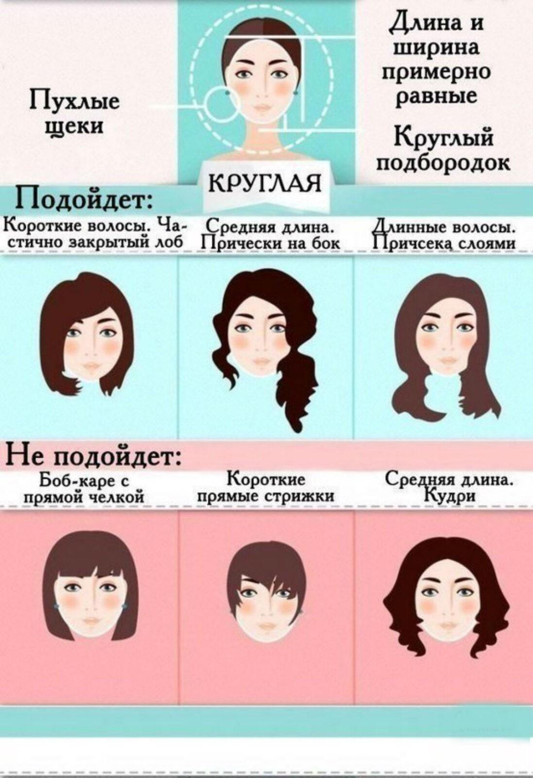 Как выбрать прическу под форму лица